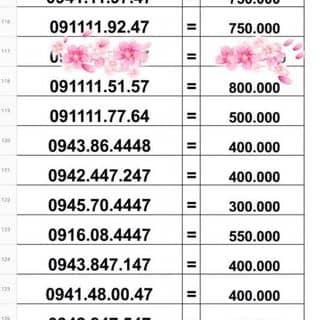 Sim vina giá rẻ của phuongtran299 tại Đắk Lắk - 2090754
