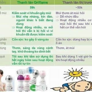 Thanh lăn khử  mùi của bolinhshop tại Đà Nẵng - 2680796